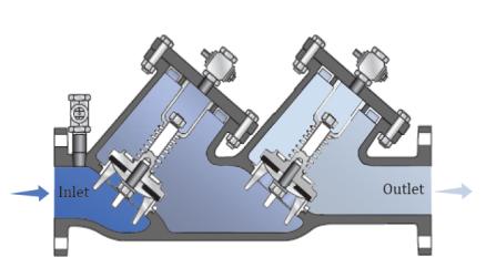 Image - double check valve