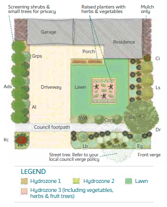 Example of a coastal garden for the South West region