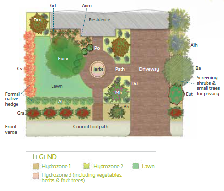 Example of a native garden design for the South West region